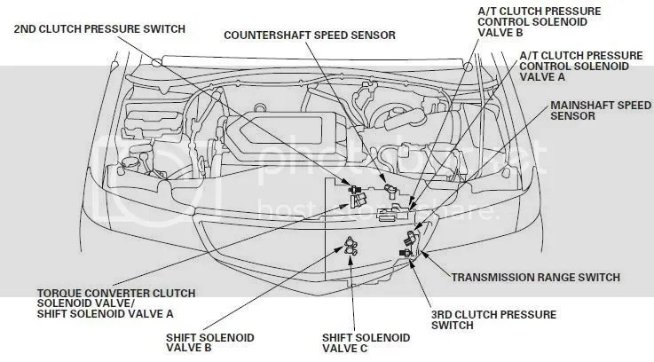 Honda Accord Clutch Switch Location Get Free Image About