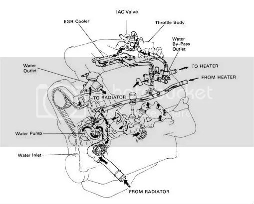 92 Camry Engine Diagram, 92, Get Free Image About Wiring