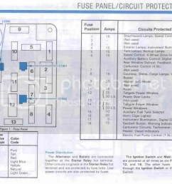 86 ford truck fuse box simple wiring schema 2004 f250 fuse box diagram 1985 f150 fuse [ 1023 x 792 Pixel ]