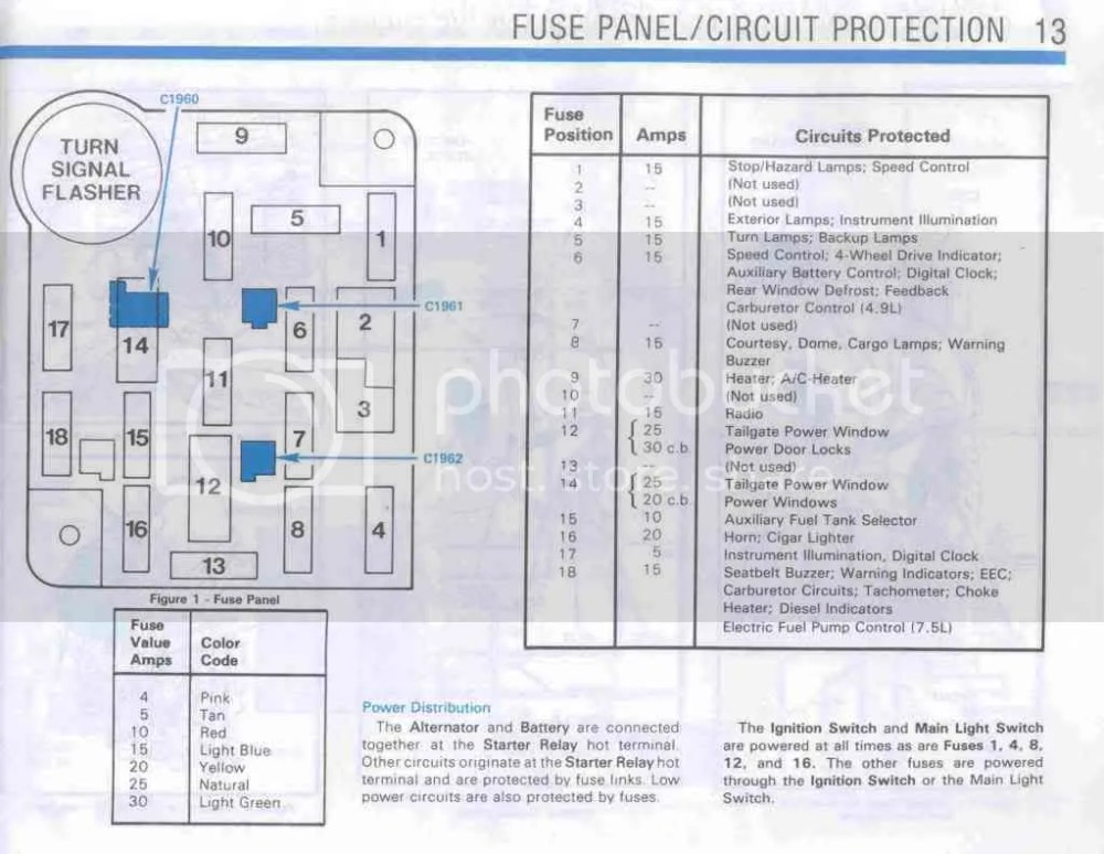 medium resolution of  wrg 2891 ford truck fuse box