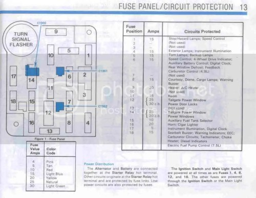 small resolution of 1986 f250 fuse block wiring diagram trusted wiring diagrams u2022 rh sivamuni com 1990 ford ranger
