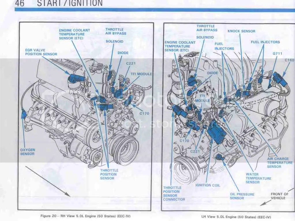 1985 corvette cooling fan wiring diagram hps fortress 88 ford f 150 engine | get free image about