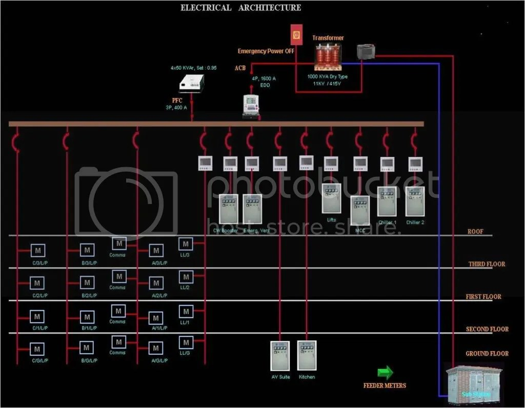 single line diagram of power distribution eaton 13 speed air electrical system 43 one