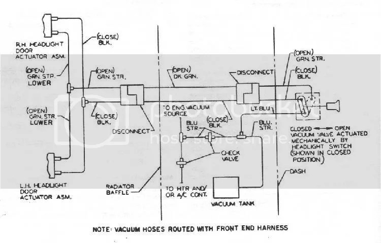 1967 Camaro Hideaway Headlight Wiring Diagram : 45 Wiring