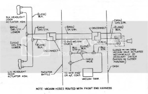 68 RS Headlight System  Team Camaro Tech