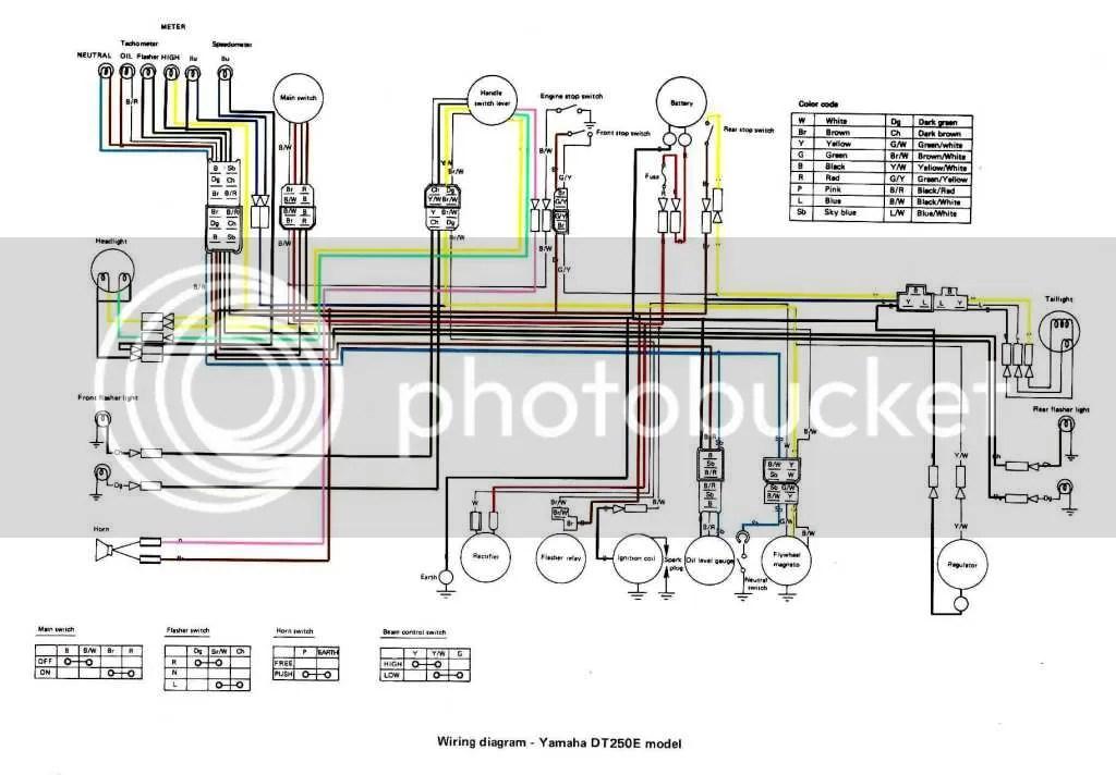 yamaha raptor 250 atv wiring schematics yamaha v star 250