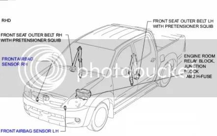1996 Bmw 328i Fuse Box. Bmw. Auto Wiring Diagram