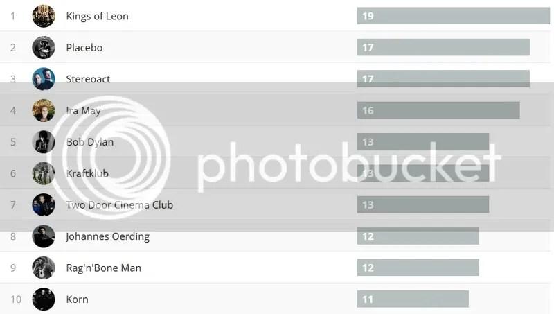 photo Wochencharts 09.10.- 16.10.2016_zpswelp3lw7.jpg