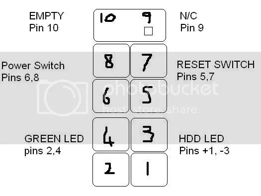 Need help connecting power, reset and LED wires on