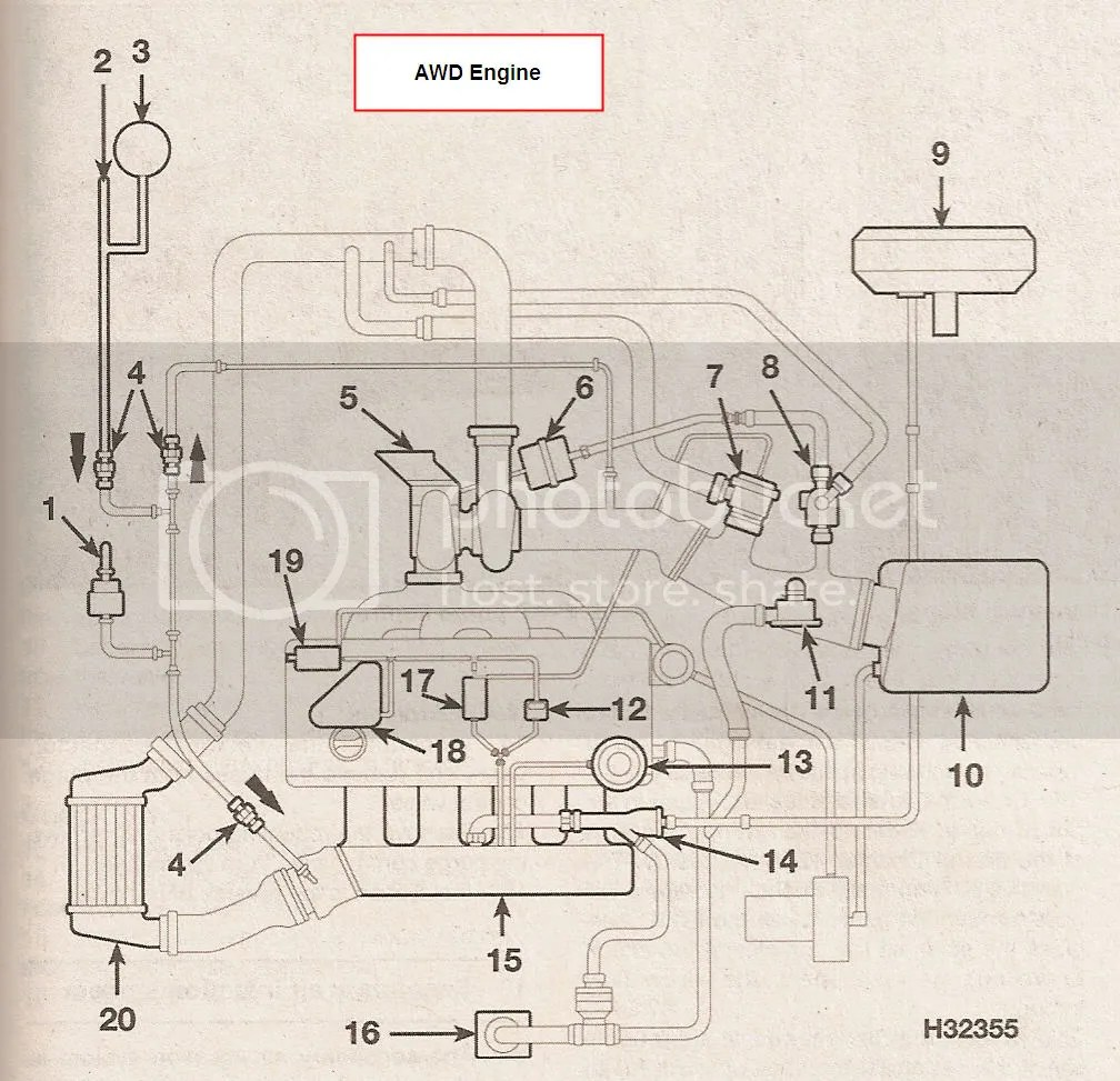 hight resolution of 2003 vw passat 1 8 turbo engine diagram wiring library vw pat 1 8t engine diagram