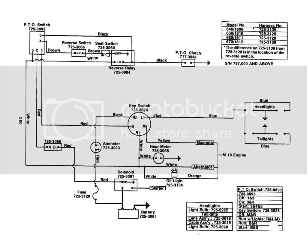 hight resolution of 1810 cub cadet wiring diagram cub cadet 1810 tractor 126 cub cadet wiring diagram 1210 cub cadet wiring diagram