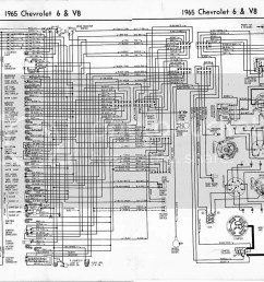 65 impala wiring harness trusted wiring diagram u2022 1965 chevy nova wiring diagram 1965 impala [ 2218 x 1637 Pixel ]
