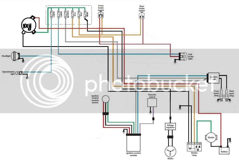 1990 Sportster Wiring Diagram