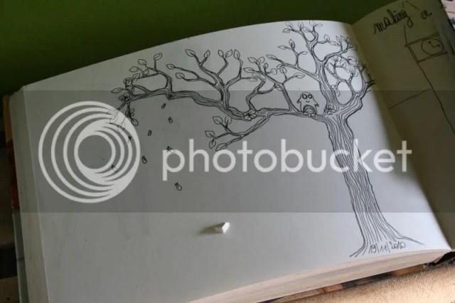 Krijtbord boom - Stap 1 Voorontwerp