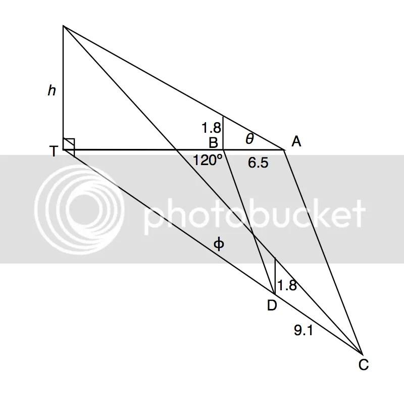 [20 Questions] Trigonometry, Locus&Parabola, Polynomials