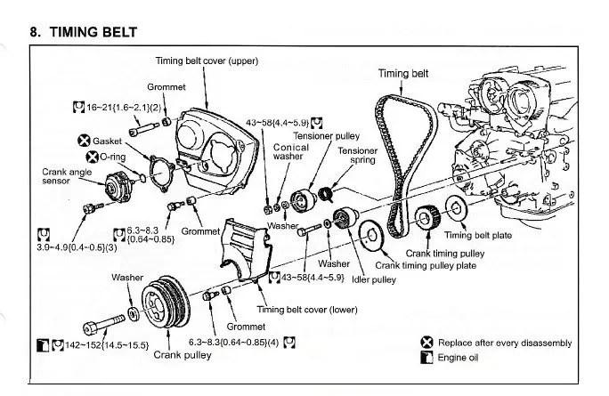 nissan rb26 engine torque specs