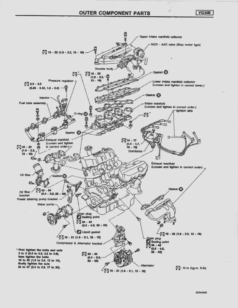 Nissan Hardbody Ka24e Wiring Diagram, Nissan, Free Engine