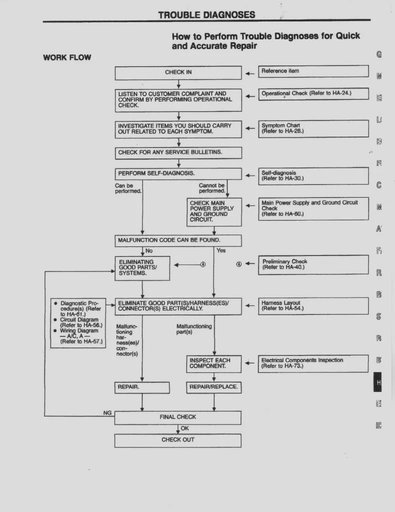 2004 Isuzu Ascender Engine Diagram 2004 Isuzu Axiom Engine