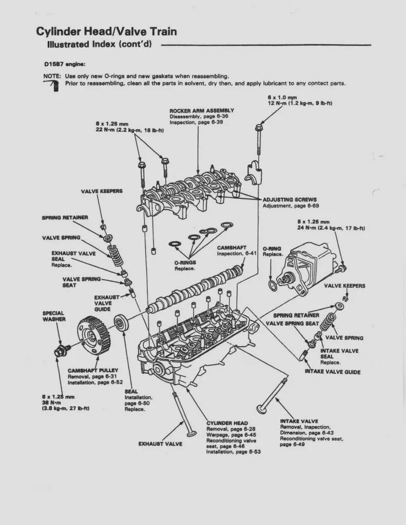 d16z6 engine diagram auto electrical wiring diagramrelated with d16z6 engine diagram