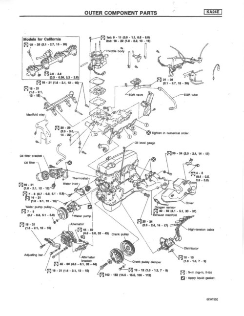small resolution of vg30e engine schematics vg30e get free image about engine diagram 1997 nissan pick up nissan vg30e