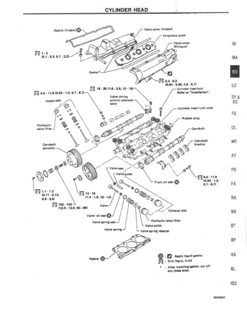 small resolution of 1990 90 nissan 300zx service repair manual z32 vg30 ebay nissan 300zx engine wiring diagram 1986