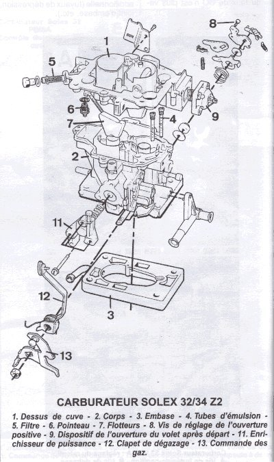 Schema carburateur solex 32/34 z2