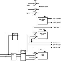 Wiring Diagram For Parrot Ck3100 Electric Motor Manufacturer Volkswagen E Golf Schema Elettrico - Fare Di Una Mosca