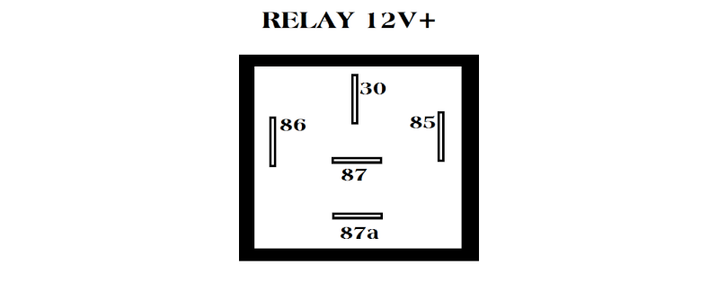 PENGGUNAAN RELAY 12V+