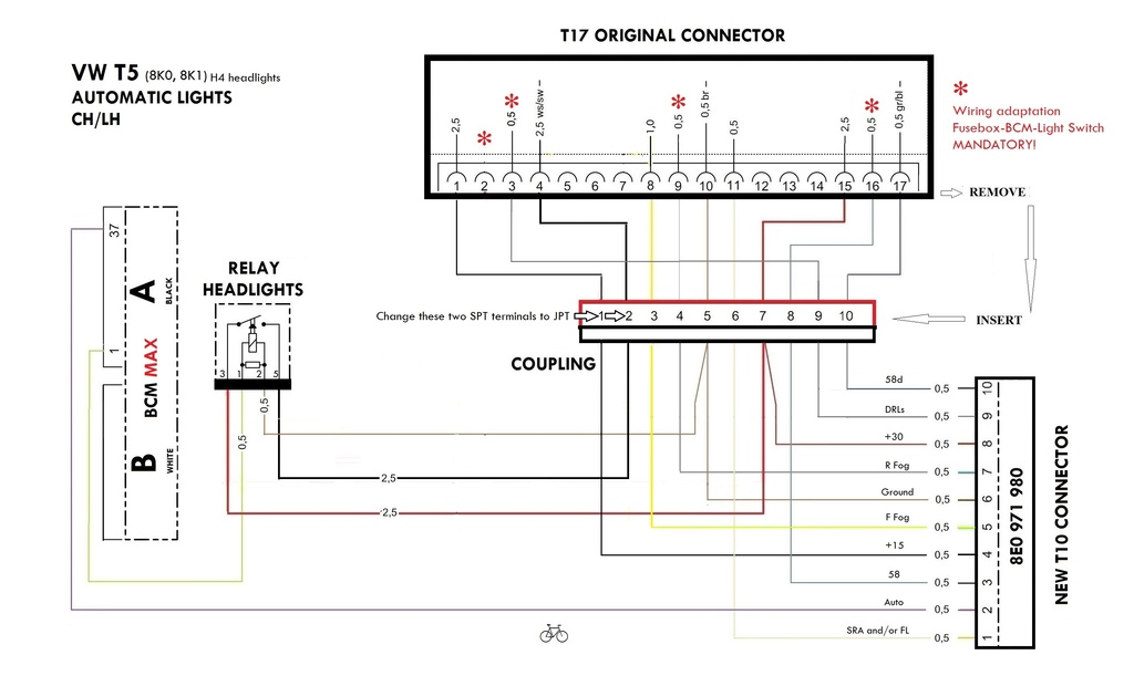 Vw Jetta Headlight Wiring Diagram