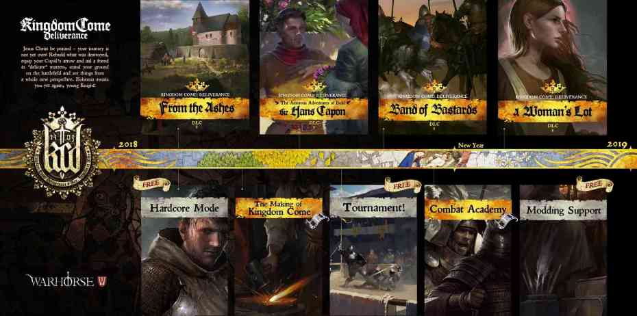 kingdom come deliverance, Kingdom Come Deliverance: La roadmap dei DLC