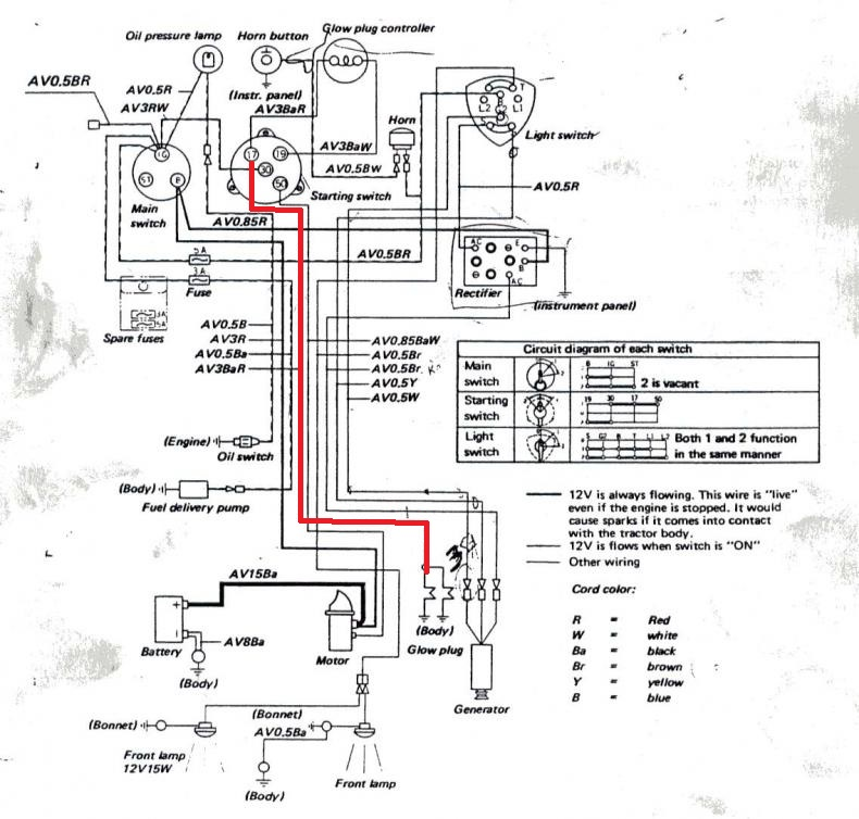 Schema Electrique Piaggio Mp3 400 Lt