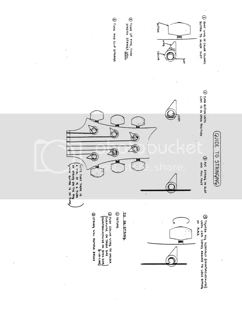 Paul Reed Smith Custom 24 Wiring Diagram, Paul, Get Free