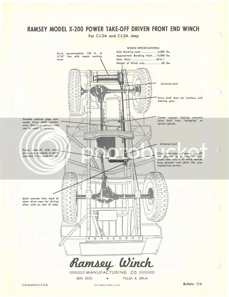 medium resolution of 1947 cj2a 1948 cj2a 1953 ford naa golden jubilee tractor