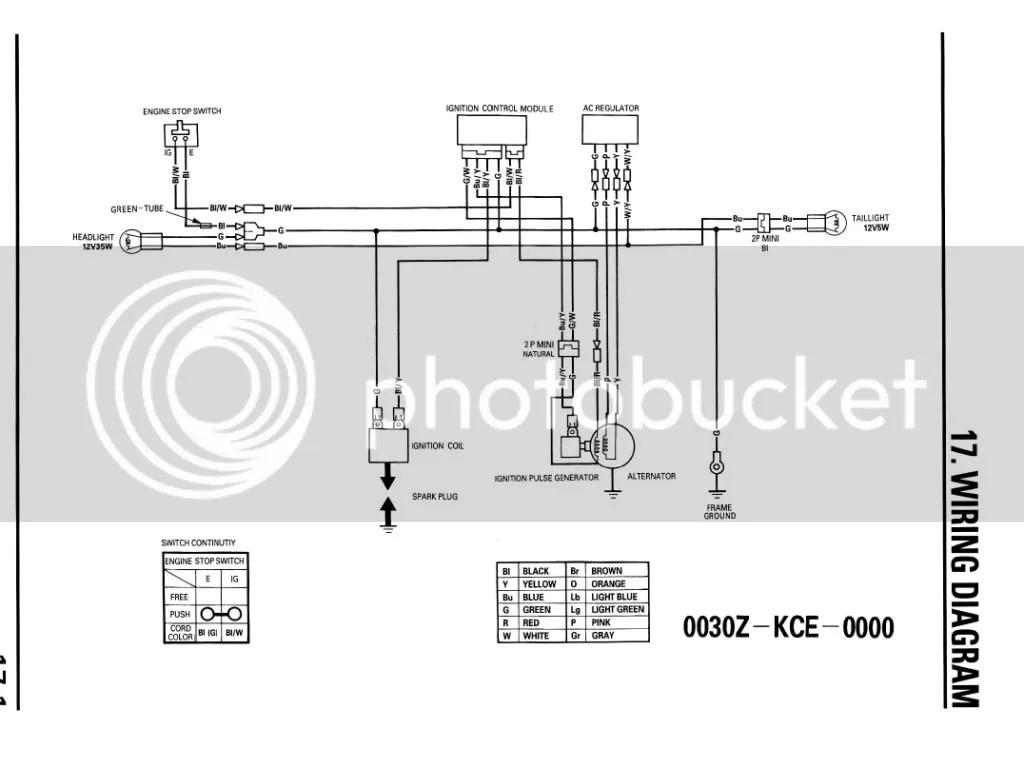 wiring diagram Stator Wiring Diagram stator wiring diagram stator wiring diagram