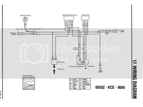 small resolution of stator wiring diagram 21 wiring diagram images wiring