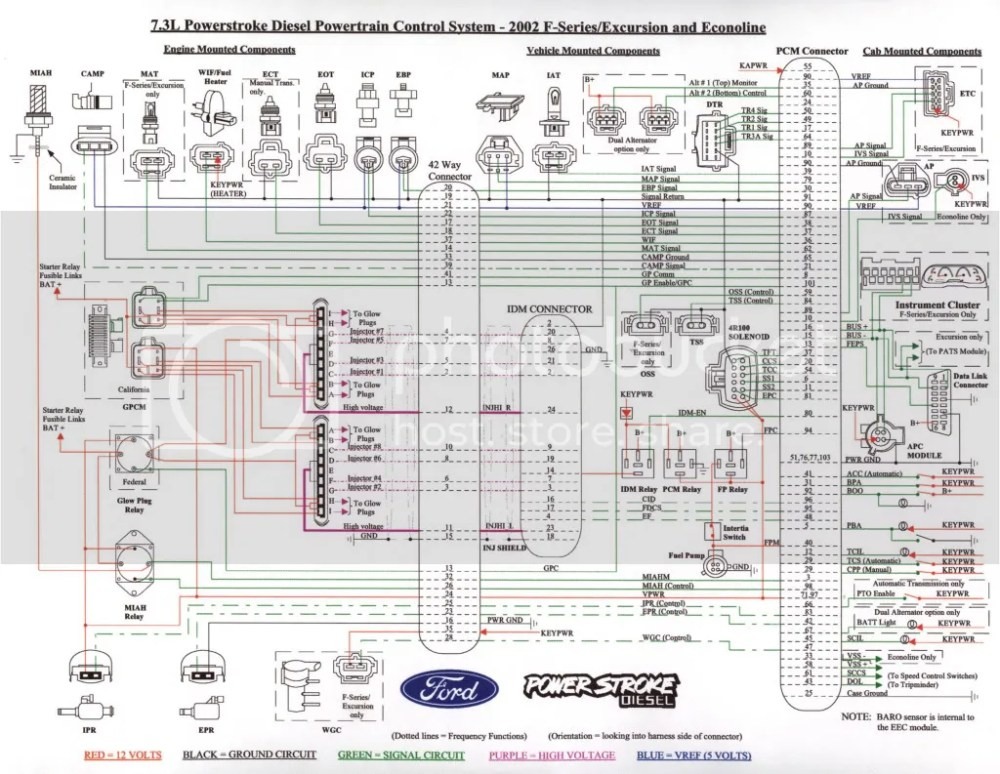 medium resolution of custom wiring harness ford 7 3 sel engine wiring diagram post 1996 f250 7 3 wiring