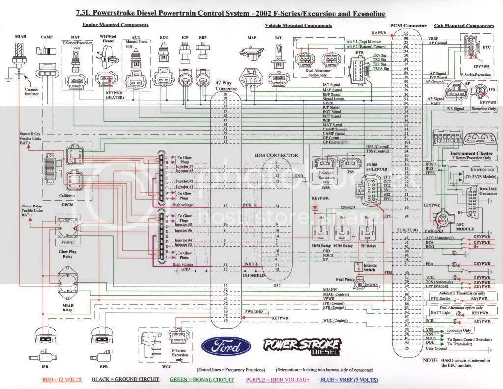 hight resolution of custom wiring harness ford 7 3 sel engine wiring diagram post 1996 f250 7 3 wiring