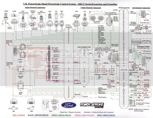 small resolution of custom wiring harness ford 7 3 sel engine wiring diagram post 1996 f250 7 3 wiring