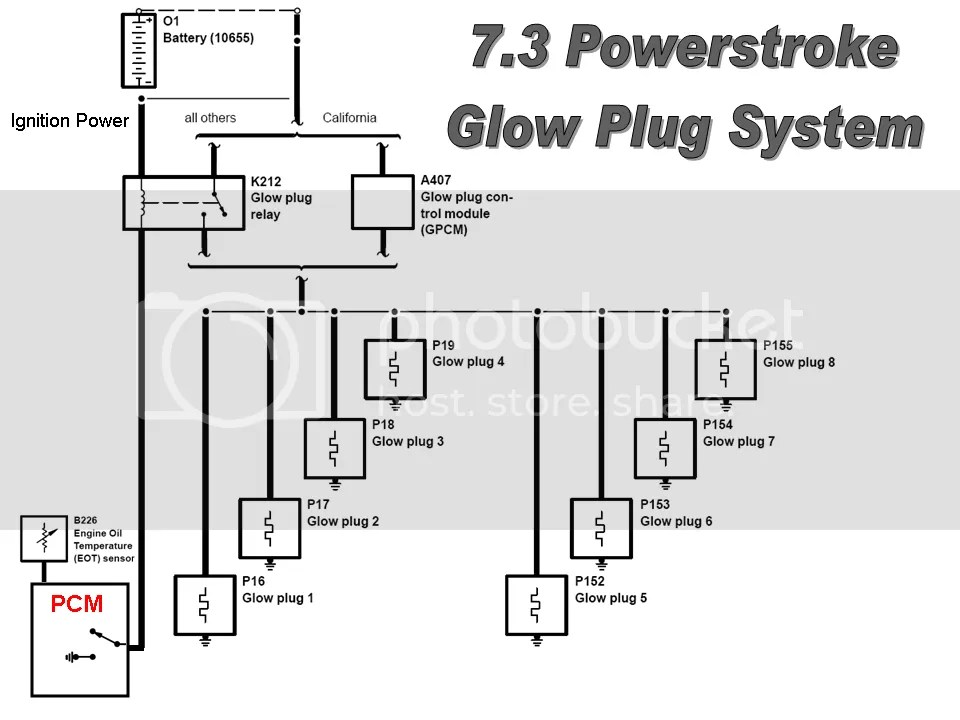 1996 Ford F250 7 3 Starter Wiring Diagram Free Download