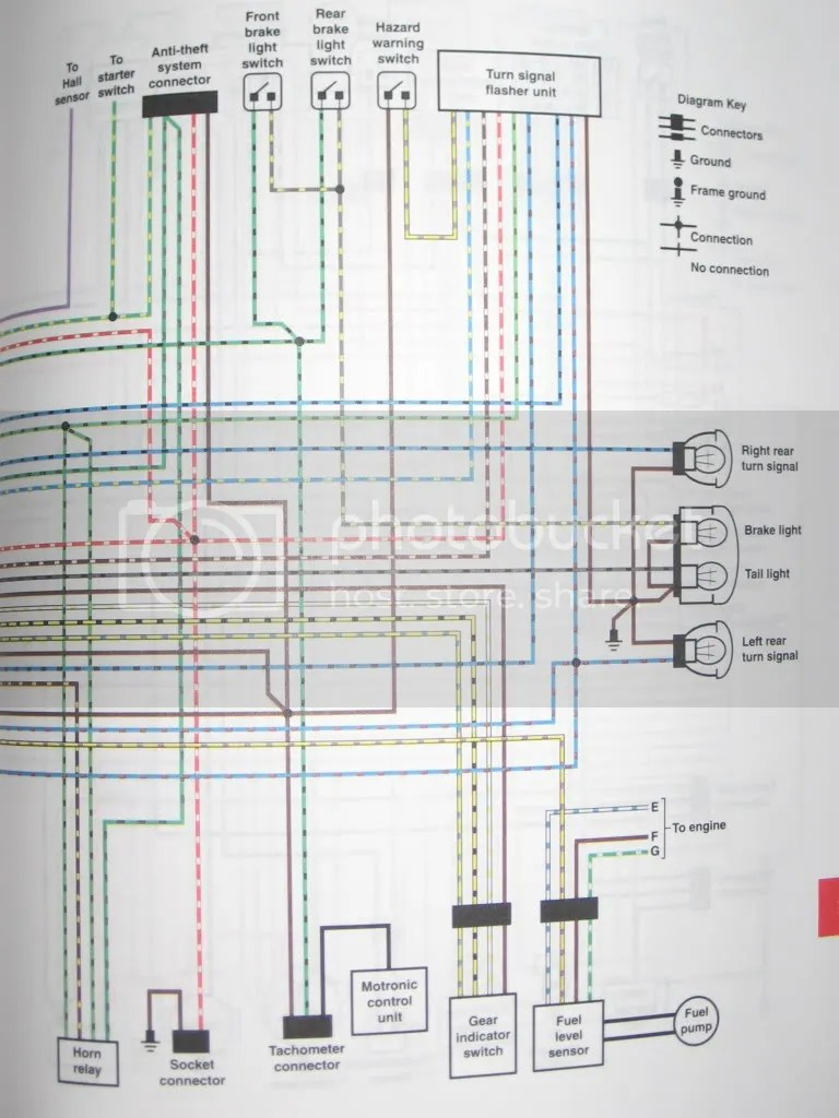 medium resolution of colour r1150gs wiring diagram for the 1100