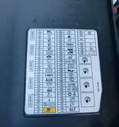 fuse box on rover 75 wiring diagram operations fuse box rover 75 located [ 1024 x 768 Pixel ]