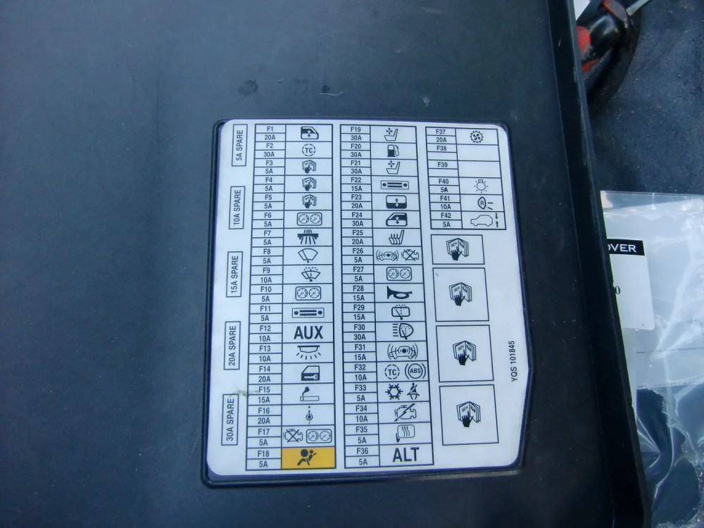 medium resolution of fuse box on rover 75 wiring diagram operations fuse box rover 75 located