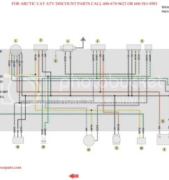 arctic cat atv wiring gauge wiring diagram centre arctic cat atv wiring gauge [ 1024 x 791 Pixel ]