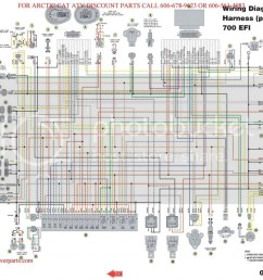 arctic cat 650 h1 wire diagrams schema diagram database mix o7 650 h1 wiring diagram schema [ 1024 x 791 Pixel ]