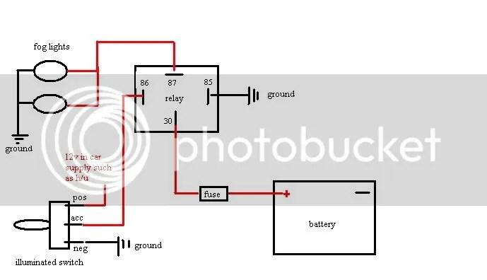 Engine Wiring Diagram Toyota 85 Mr2, Engine, Get Free