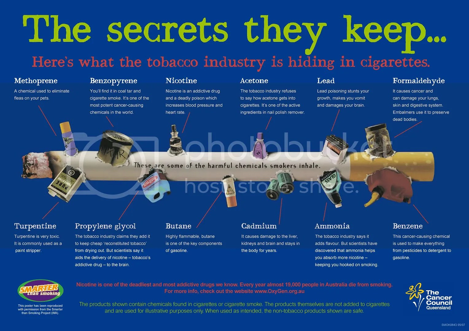 Here is what the tobacco industries are hiding in those cigarettes