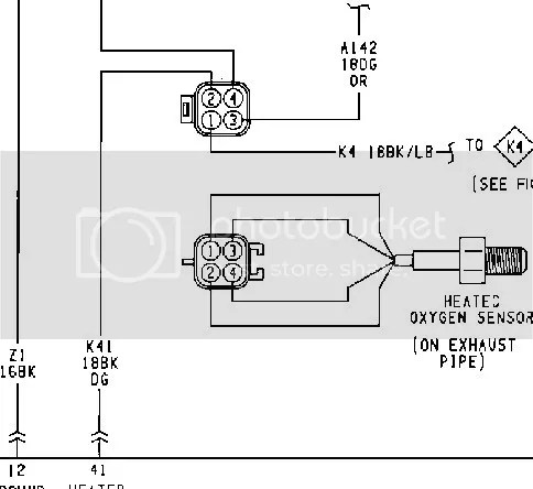 Jeep O2 Sensor Diagram, Jeep, Free Engine Image For User