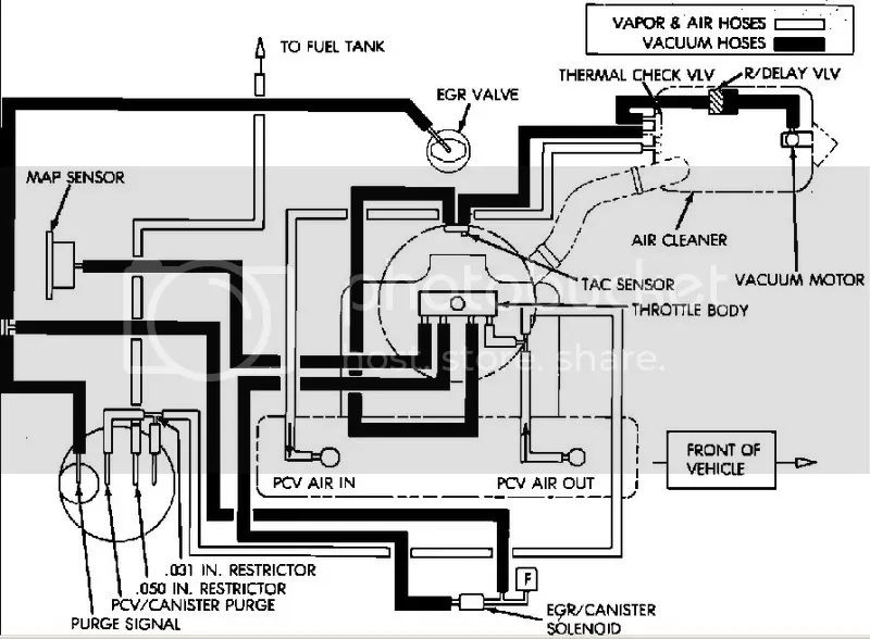 89 jeep wrangler 2.5 vacuum diagram