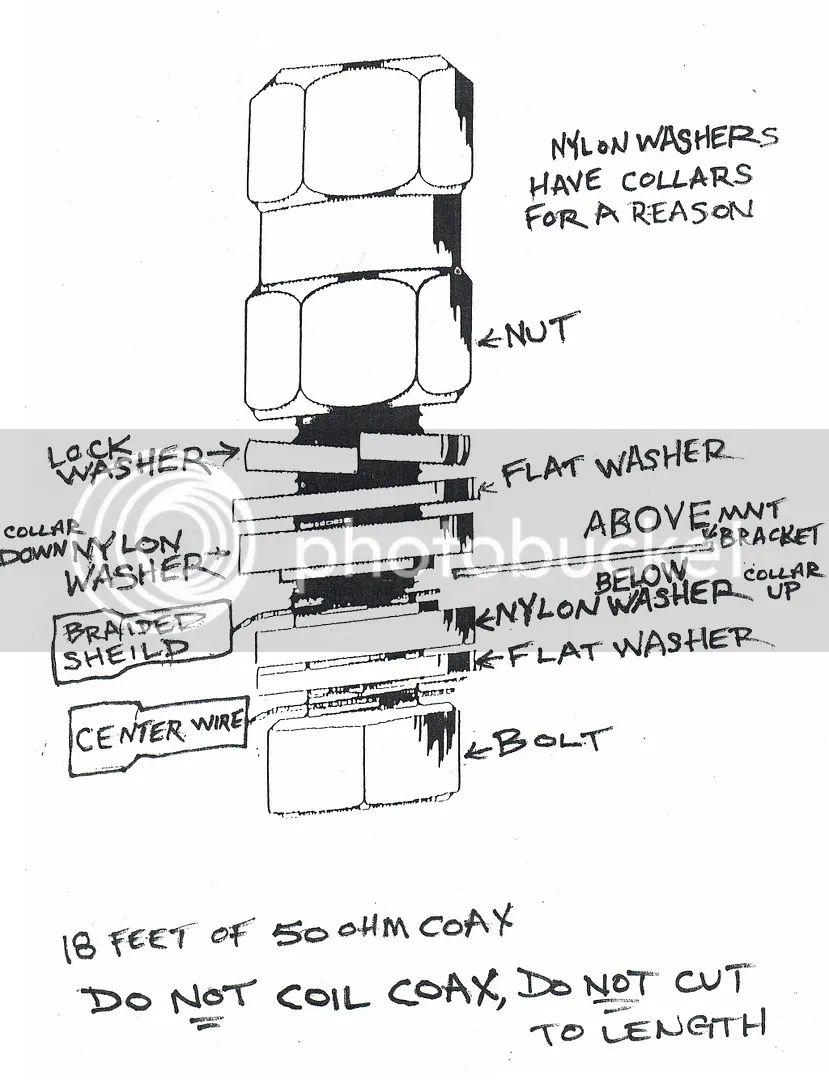 cb radio antenna wiring diagram