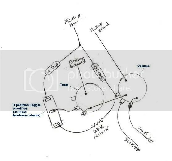 Esp Guitars Wiring Diagram